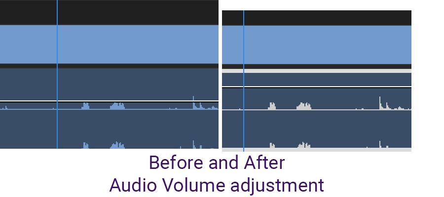 Audio Volume adjustment in Adobe Premiere Pro